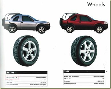 Freelander Wheels 2